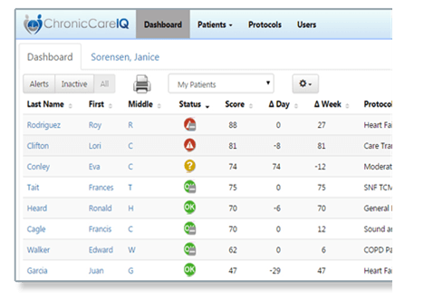 chronic care IQ dashboard
