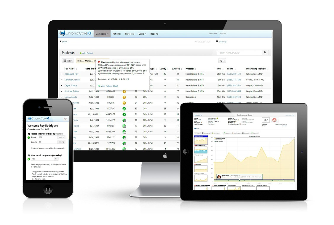 Chronic Care Management Software Dashboard